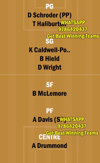 LAL vs SAC Dream11 Team fantasy Prediction NBA