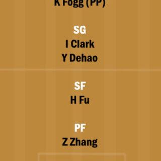 LFL vs XFT Dream11 Team fantasy Prediction CBA League