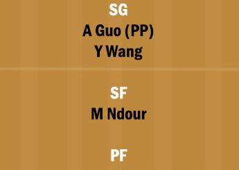 LFL vs ZGB Dream11 Team fantasy Prediction CBA League
