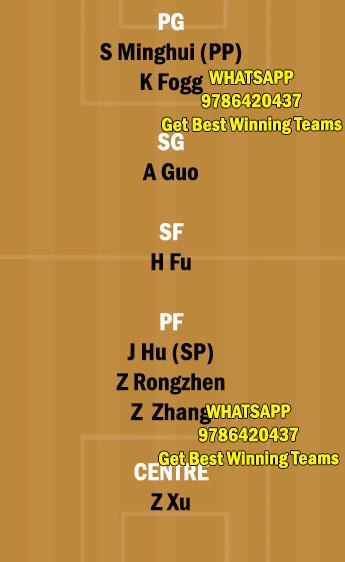 LFL vs ZL Dream11 Team fantasy Prediction CBA League