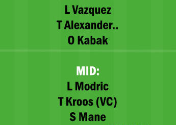 LIV vs RM Dream11 Team fantasy Prediction Champions League