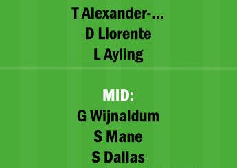 LU vs LIV Dream11 Team fantasy Prediction Premier League