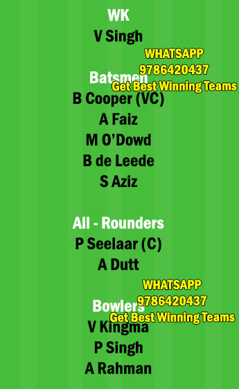 MAL vs NED 5th Match Dream11 Team fantasy Prediction Nepal T20I Tri-Series 2021