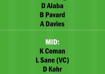 MAZ vs BAY Dream11 Team fantasy Prediction Bundesliga