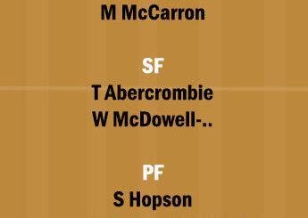 MC vs NZB Dream11 Team fantasy Prediction Australian Basketball League