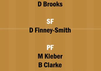 MEM vs DAL Dream11 Team fantasy Prediction NBA