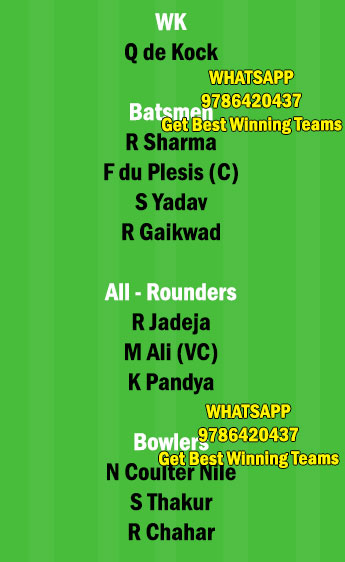 MI vs CSK 27th Match Dream11 Team fantasy Prediction IPL 2021