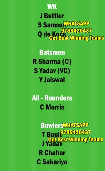 MI vs RR 24th Match Dream11 Team fantasy Prediction IPL 2021
