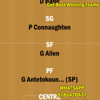 MIL vs MEM Dream11 Team fantasy Prediction NBA