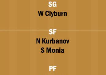 MOS vs KHM Dream11 Team fantasy Prediction EuroLeague