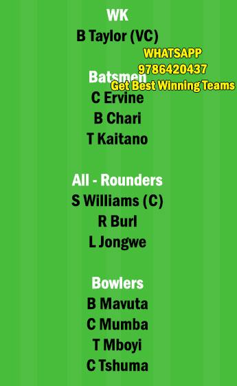 MT vs MWR 10th Match Dream11 Team fantasy Prediction Zimbabwe T20