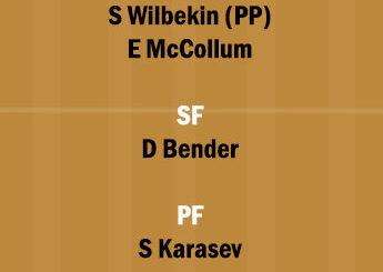 MTA vs KHM Dream11 Team fantasy Prediction EuroLeague
