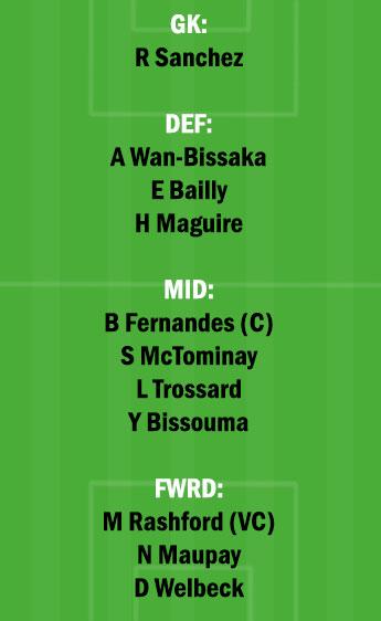 MUN vs BHA Dream11 Team fantasy Prediction Premier League