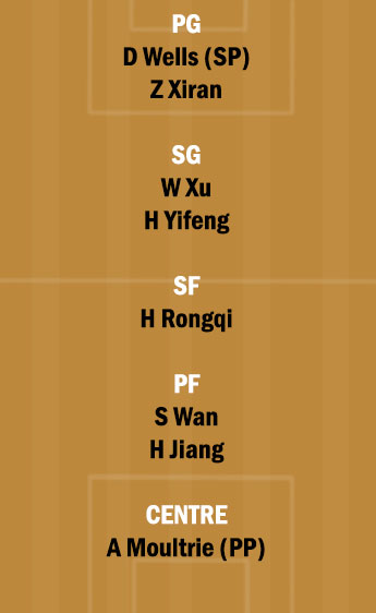 NMK vs JD Dream11 Team fantasy Prediction CBA League