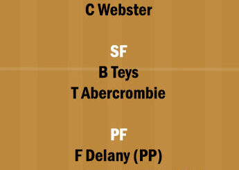 NZB vs ADL Dream11 Team fantasy Prediction Australian Basketball League