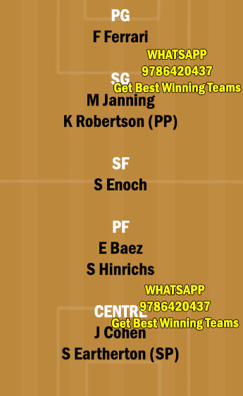 OBR vs MAN Dream11 Team fantasy Prediction Spanish Liga ACB