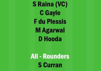 PBKS vs CSK 8th Match Dream11 Team fantasy Prediction IPL 2021