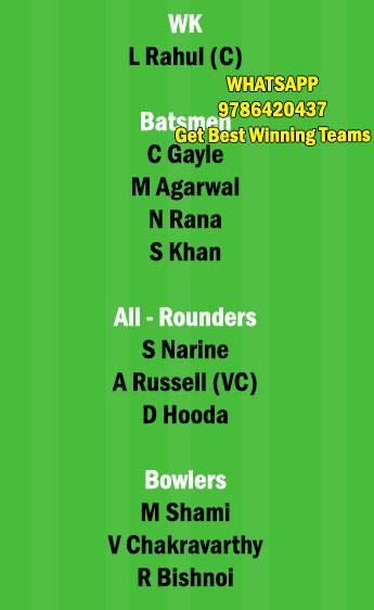 PBKS vs KOL 21st Match Dream11 Team fantasy Prediction IPL 2021