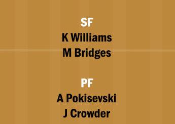 PHX vs OKC Dream11 Team fantasy Prediction NBA