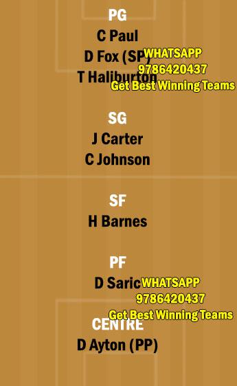 PHX vs SAC Dream11 Team fantasy Prediction NBA