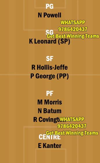 POR vs LAC Dream11 Team fantasy Prediction NBA