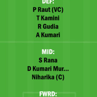 RAI-W vs JHA-W Dream11 Team fantasy Prediction Womens Senior One Day Trophy