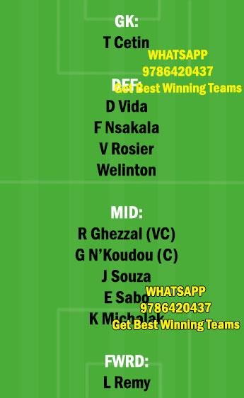 RIZ vs BES Dream11 Team fantasy Prediction Turkish League