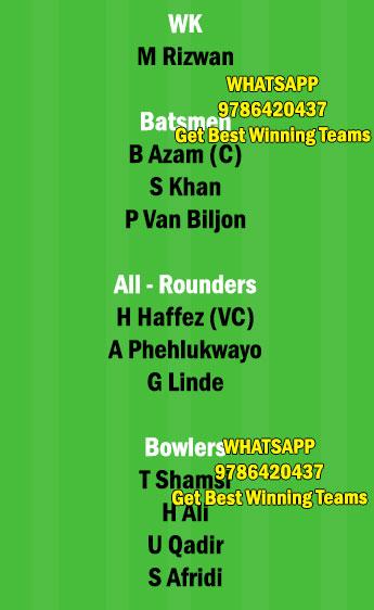 SA vs PAK 1st T20 Match Dream11 Team fantasy Prediction