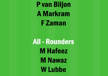 SA vs PAK 2nd T20 Match Dream11 Team fantasy Prediction