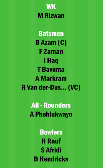 SA vs PAK 3rd ODI Match Dream11 Team fantasy PredictionSA vs PAK 3rd ODI Match Dream11 Team fantasy Prediction