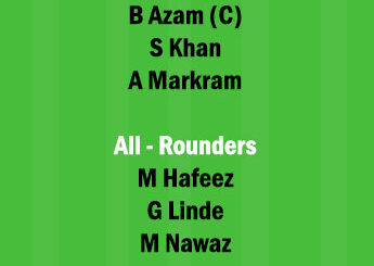 SA vs PAK 3rd T20 Match Dream11 Team fantasy Prediction