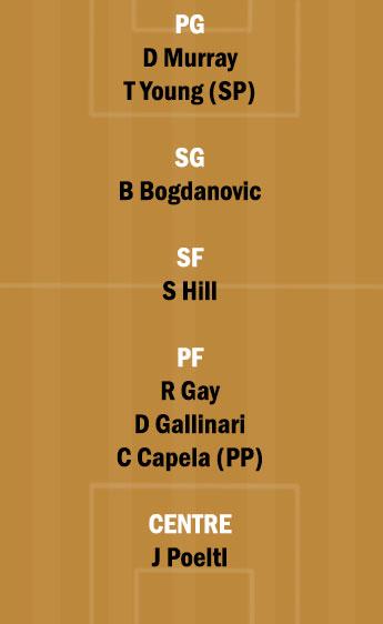 SAS vs ATL Dream11 Team fantasy Prediction NBA
