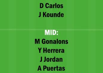 SEV vs GRD Dream11 Team fantasy Prediction LaLiga Santander