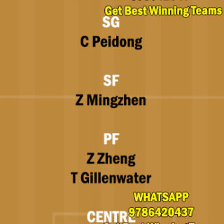 SH vs GLL Dream11 Team fantasy Prediction CBA League