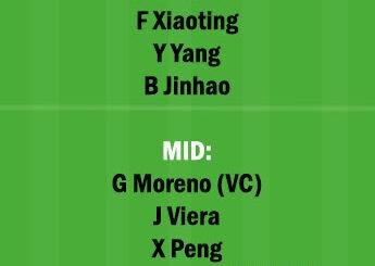 SHN vs BEI Dream11 Team fantasy Prediction Chinese Super League