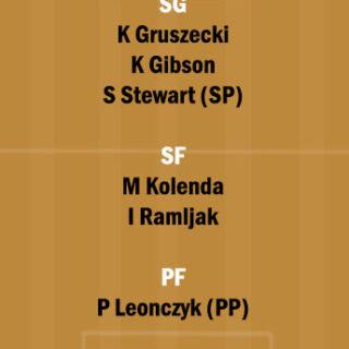 SOP vs WSW Dream11 Team fantasy Prediction Polish Basketball League