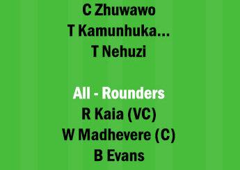 SR vs ME 8th Match Dream11 Team fantasy Prediction Zimbabwe T20