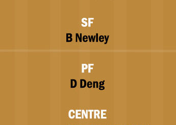TH vs SK Dream11 Team fantasy Prediction Australian Basketball League