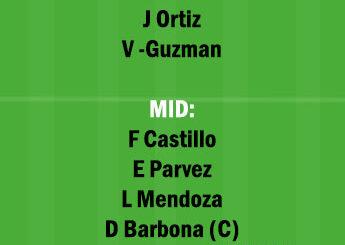 TIJ vs MAZ Dream11 Team fantasy Prediction Mexican League