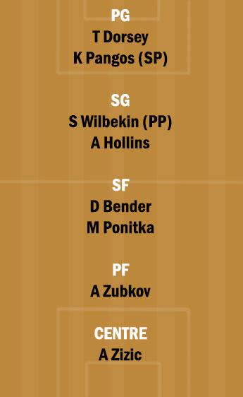 ZEN vs MTA Dream11 Team fantasy Prediction EuroLeague