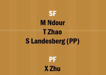 ZGB vs QE Dream11 Team fantasy Prediction CBA League