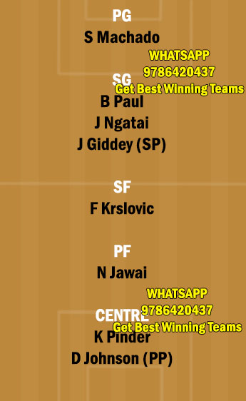 ADL vs CTP Dream11 Team fantasy Prediction Australian Basketball League