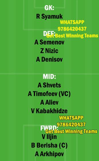 AKM vs TBO Dream11 Team fantasy Prediction Russian Premier League