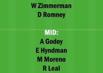 ATU vs NSH Dream11 Team fantasy Prediction Major League Soccer