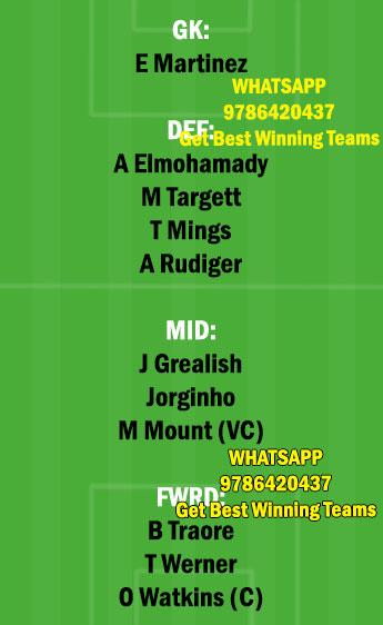 AVL vs CHE Dream11 Team fantasy Prediction Premier League