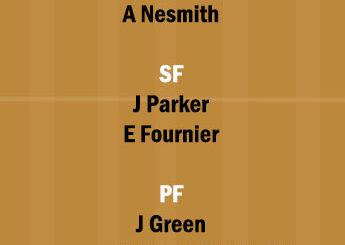 BNK vs BOS Dream11 Team fantasy Prediction NBA