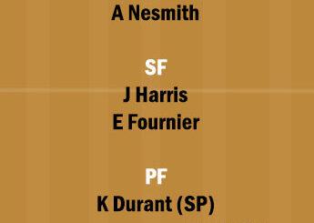 BOS vs BKN Dream11 Team fantasy Prediction NBA
