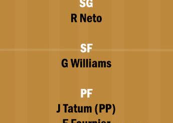 BOS vs WAS Dream11 Team fantasy Prediction NBA