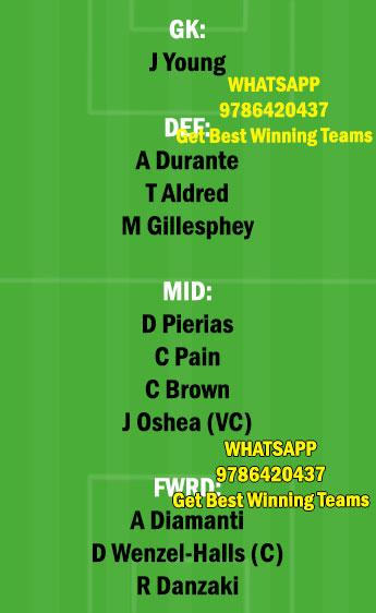BRB vs WST Dream11 Team fantasy Prediction A League