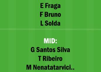CHA vs BRGT Dream11 Team fantasy Prediction Brazilian Serie A